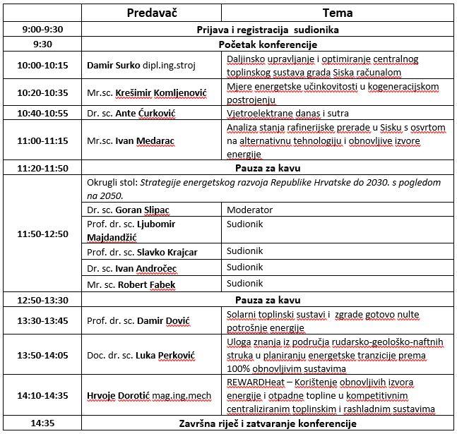 3.SEDan-Raspored
